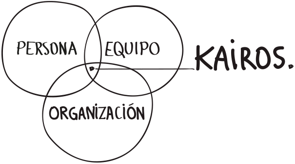 kairosprofile_diagramm2_es